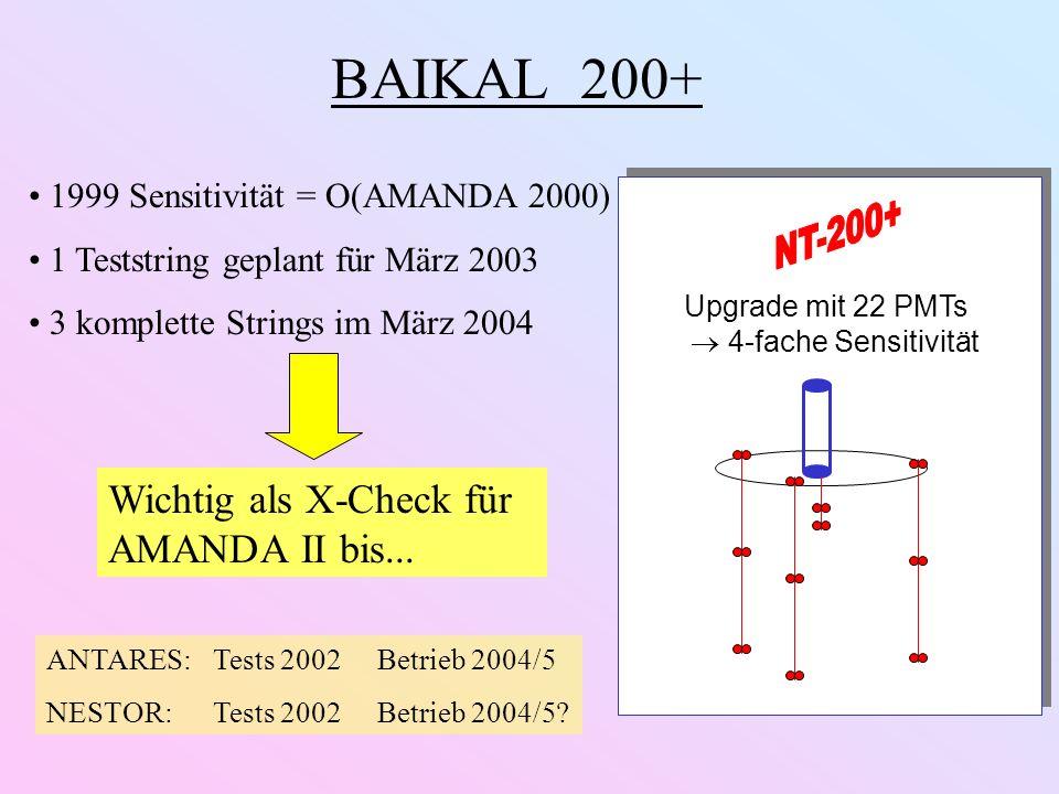 Upgrade mit 22 PMTs 4-fache Sensitivität BAIKAL 200+ 1999 Sensitivität = O(AMANDA 2000) 1 Teststring geplant für März 2003 3 komplette Strings im März 2004 Wichtig als X-Check für AMANDA II bis...