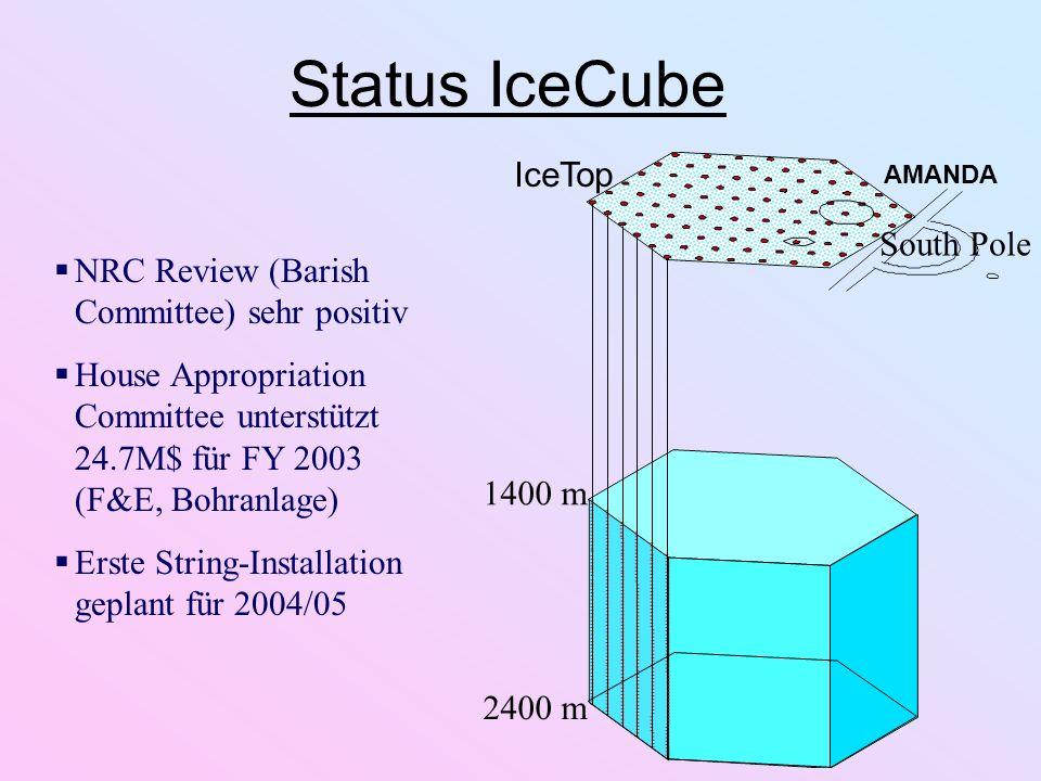 Status IceCube NRC Review (Barish Committee) sehr positiv House Appropriation Committee unterstützt 24.7M$ für FY 2003 (F&E, Bohranlage) Erste String-Installation geplant für 2004/05 1400 m 2400 m AMANDA South Pole IceTop