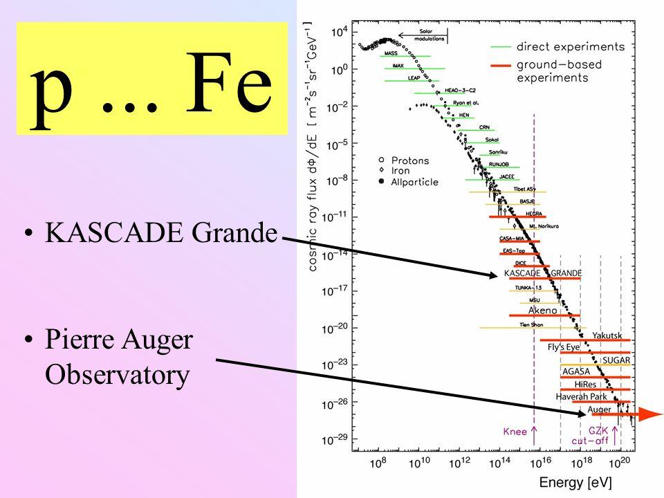 KASCADE Grande Pierre Auger Observatory p... Fe