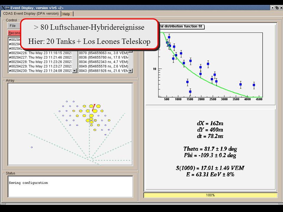 > 80 Luftschauer-Hybridereignisse Hier: 20 Tanks + Los Leones Teleskop > 80 Luftschauer-Hybridereignisse Hier: 20 Tanks + Los Leones Teleskop
