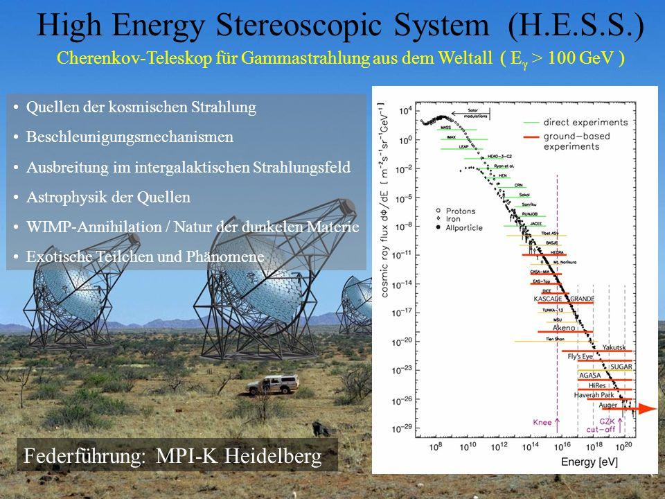High Energy Stereoscopic System (H.E.S.S.) Cherenkov-Teleskop für Gammastrahlung aus dem Weltall ( E γ > 100 GeV ) Quellen der kosmischen Strahlung Be