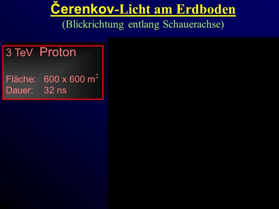 Čerenkov -Licht am Erdboden (Blickrichtung entlang Schauerachse) 3 TeV Proton Fläche: 600 x 600 m 2 Dauer: 32 ns 3 TeV Proton Fläche: 600 x 600 m 2 Da