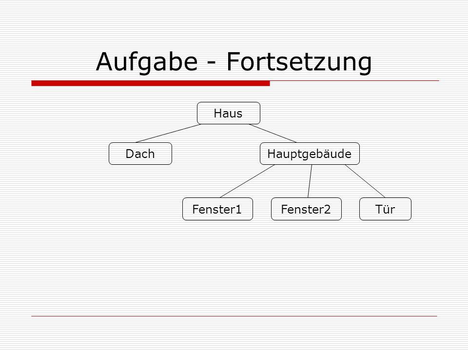 Aufgabe - Fortsetzung Haus DachHauptgebäude Fenster1TürFenster2
