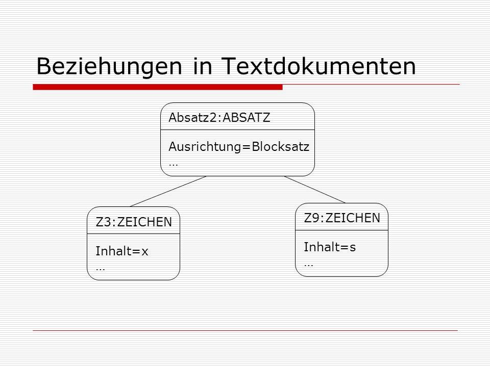 Beziehungen in Textdokumenten Absatz2:ABSATZ Ausrichtung=Blocksatz … Z3:ZEICHEN Inhalt=x … Z9:ZEICHEN Inhalt=s …