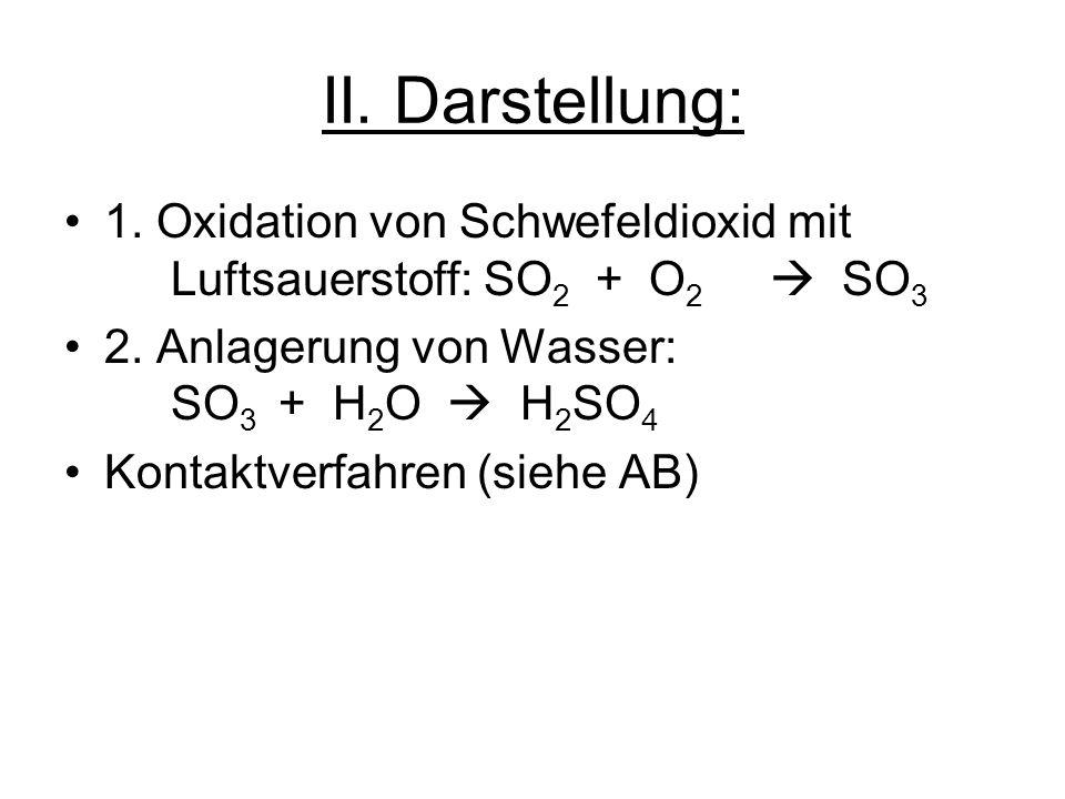 II. Darstellung: 1. Oxidation von Schwefeldioxid mit Luftsauerstoff: SO 2 + O 2 SO 3 2. Anlagerung von Wasser: SO 3 + H 2 O H 2 SO 4 Kontaktverfahren