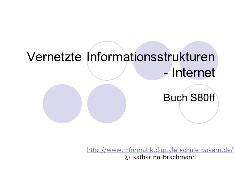 Vernetzte Informationsstrukturen - Internet Buch S80ff http://www.informatik.digitale-schule-bayern.de/ © Katharina Brachmann