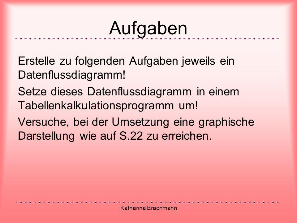 Katharina Brachmann Aufgaben Erstelle zu folgenden Aufgaben jeweils ein Datenflussdiagramm.
