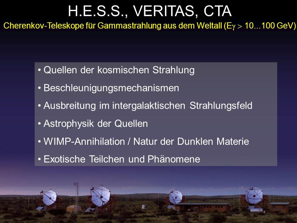 H.E.S.S., VERITAS, CTA Cherenkov-Teleskope für Gammastrahlung aus dem Weltall (E 10...100 GeV) Quellen der kosmischen Strahlung Beschleunigungsmechani