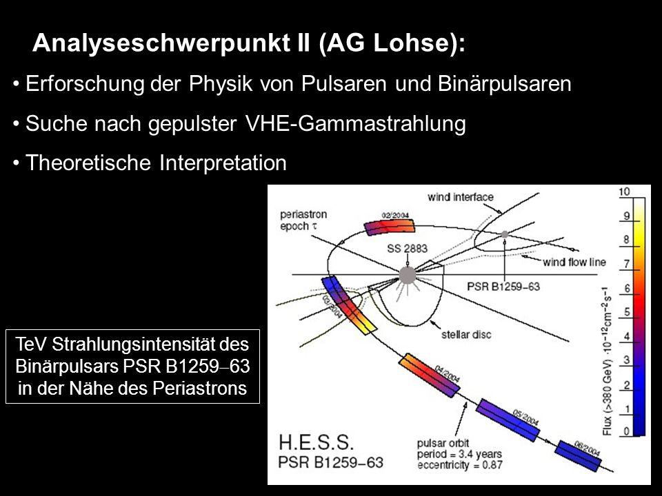 Erforschung der Physik von Pulsaren und Binärpulsaren Suche nach gepulster VHE-Gammastrahlung Theoretische Interpretation TeV Strahlungsintensität des