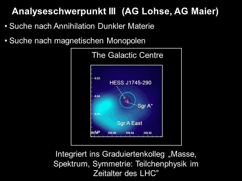 Suche nach Annihilation Dunkler Materie Suche nach magnetischen Monopolen Analyseschwerpunkt III (AG Lohse, AG Maier) The Galactic Centre Sgr A* Sgr A