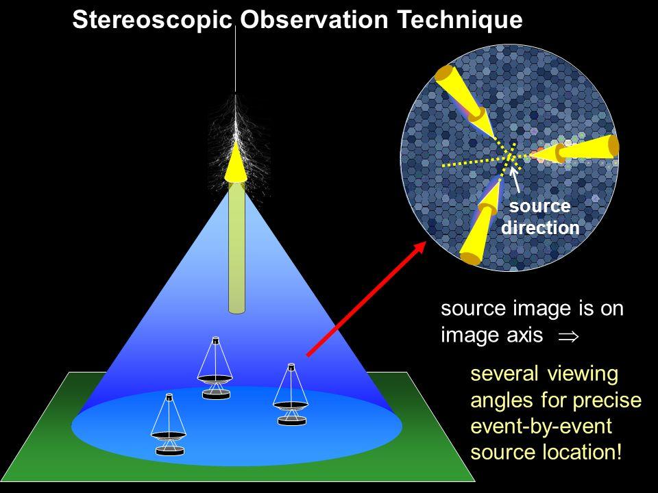 2011: >100 Sources Extragalaktisch: Supermassive Schwarze Löcher Galaktische Quellen