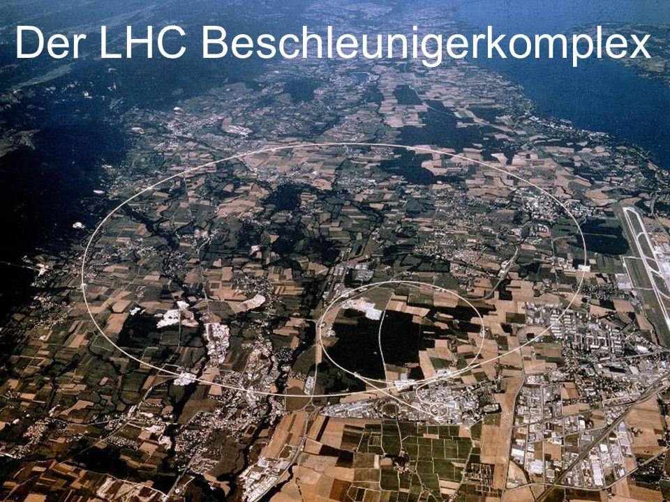 Der LHC Beschleunigerkomplex