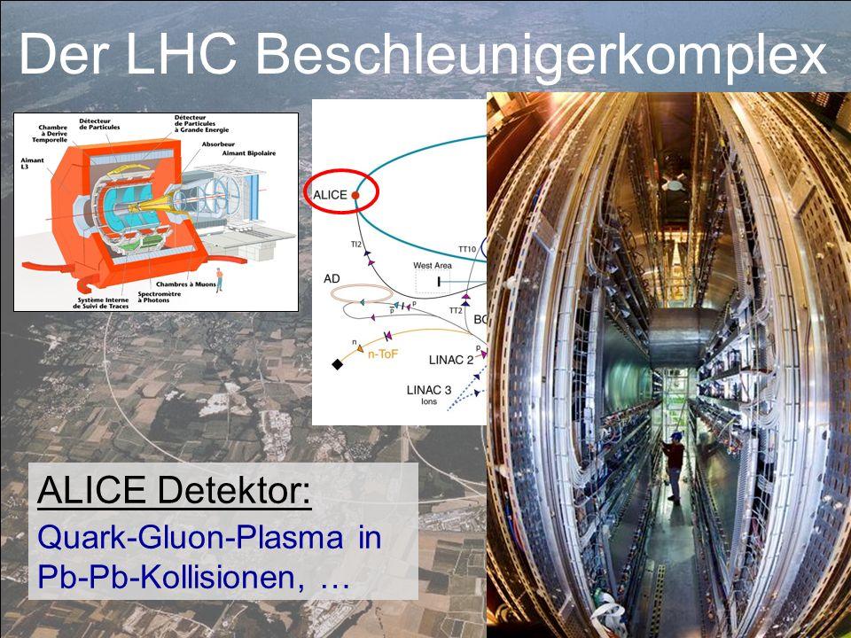 ALICE Detektor: Quark-Gluon-Plasma in Pb-Pb-Kollisionen, … Der LHC Beschleunigerkomplex