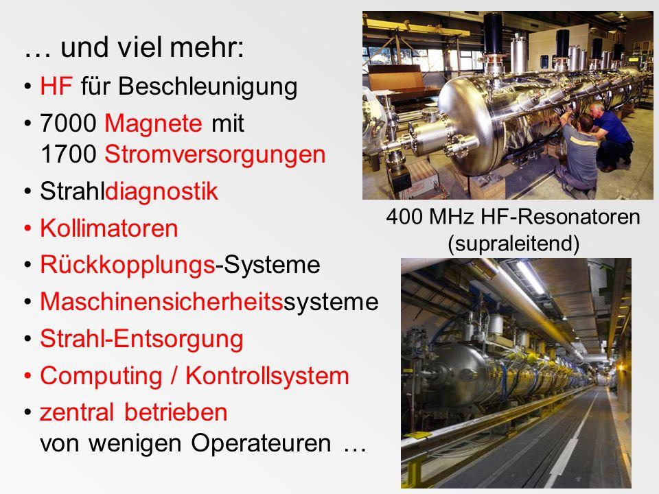 … und viel mehr: HF für Beschleunigung 7000 Magnete mit 1700 Stromversorgungen Strahldiagnostik Kollimatoren Rückkopplungs-Systeme Maschinensicherheit