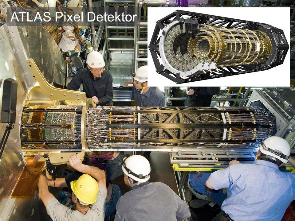 ATLAS Pixel Detektor