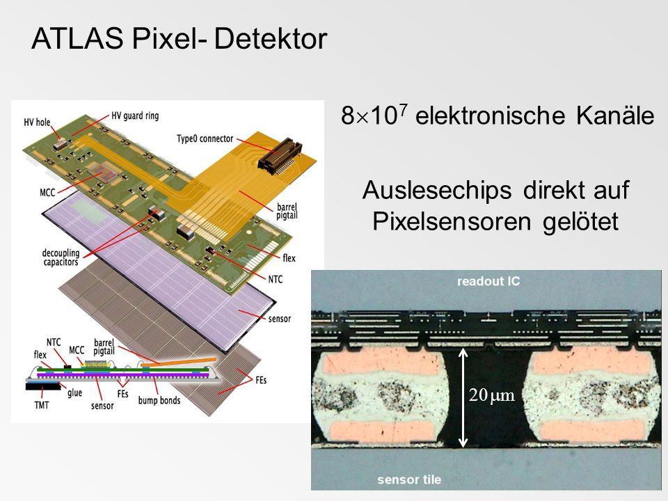 20 m 8 10 7 elektronische Kanäle Auslesechips direkt auf Pixelsensoren gelötet ATLAS Pixel- Detektor