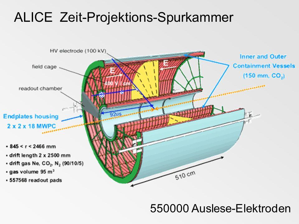 550000 Auslese-Elektroden ALICE Zeit-Projektions-Spurkammer