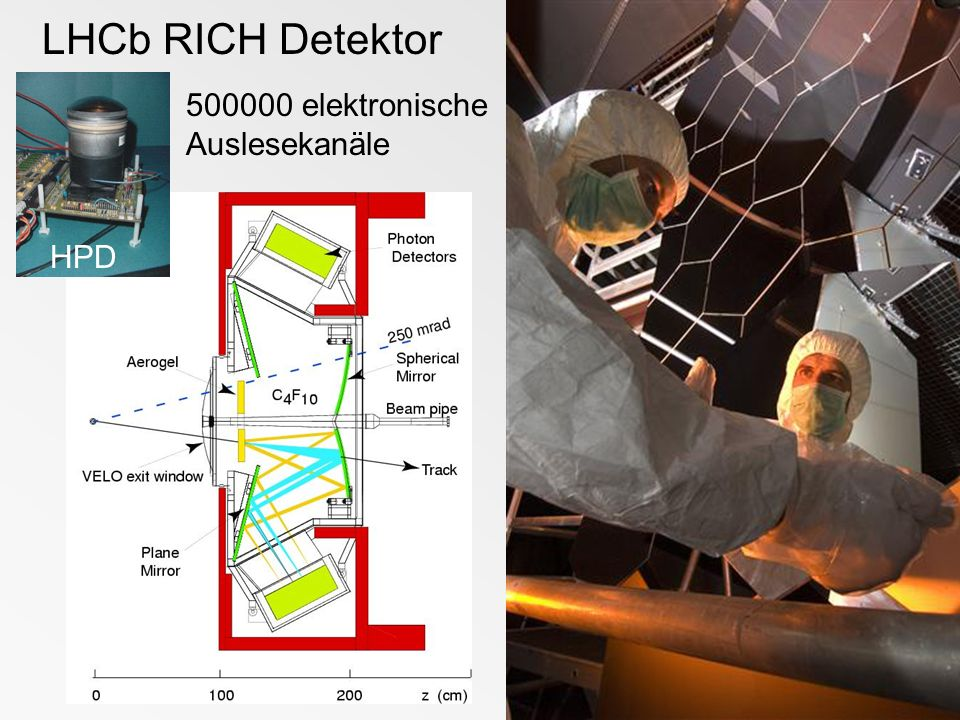 LHCb RICH Detektor HPD 500000 elektronische Auslesekanäle