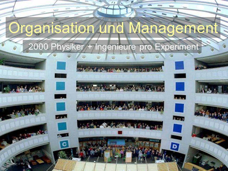Organisation und Management 2000 Physiker + Ingenieure pro Experiment