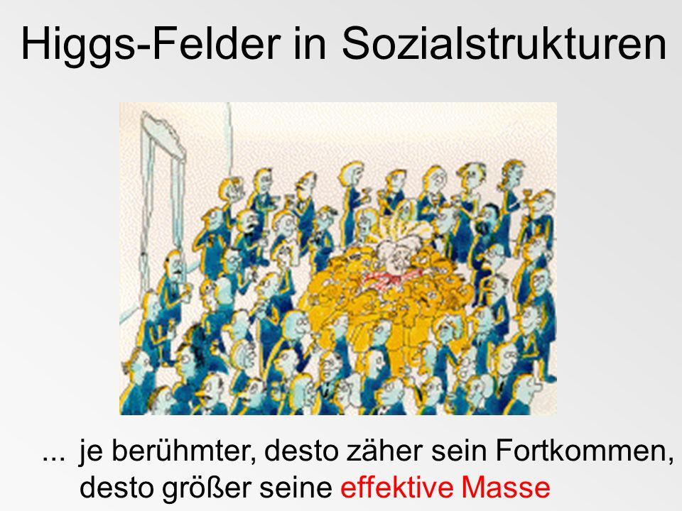 Higgs-Felder in Sozialstrukturen... je berühmter, desto zäher sein Fortkommen, desto größer seine effektive Masse