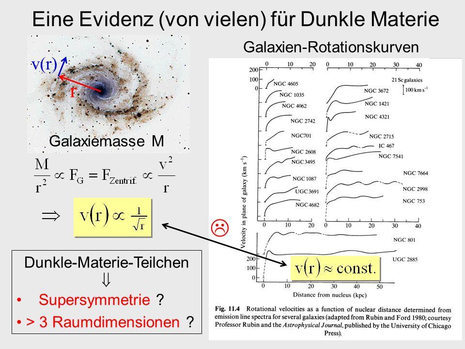 Eine Evidenz (von vielen) für Dunkle Materie r v(r) Galaxiemasse M Galaxien-Rotationskurven Dunkle-Materie-Teilchen Supersymmetrie ? > 3 Raumdimension