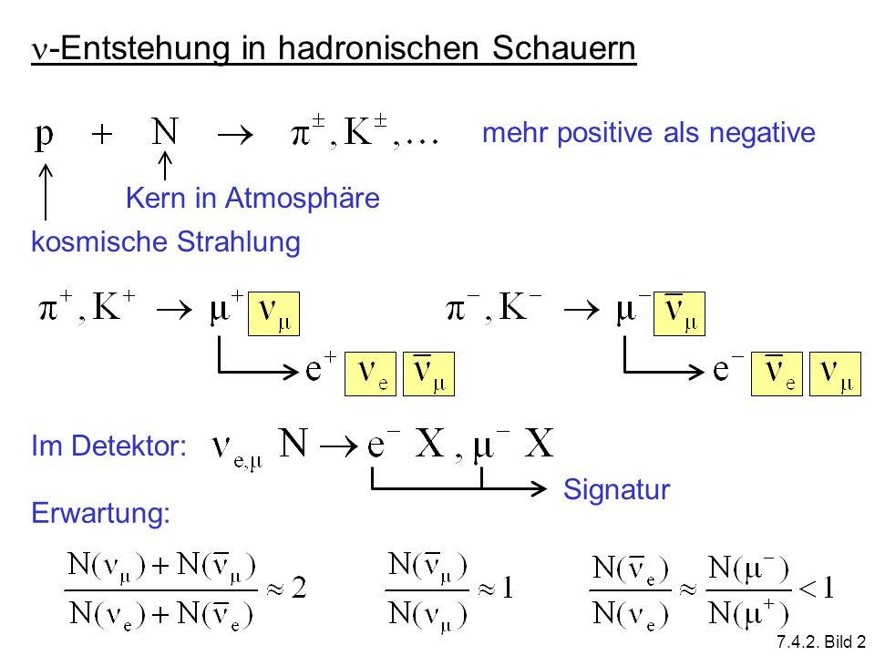 -Entstehung in hadronischen Schauern mehr positive als negative kosmische Strahlung Kern in Atmosphäre Erwartung: Im Detektor: Signatur 7.4.2. Bild 2