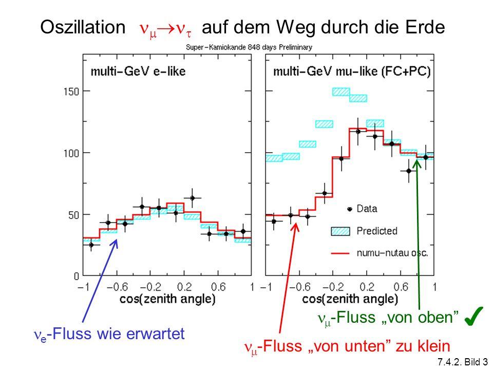 Oszillation auf dem Weg durch die Erde e -Fluss wie erwartet -Fluss von unten zu klein -Fluss von oben 7.4.2. Bild 3