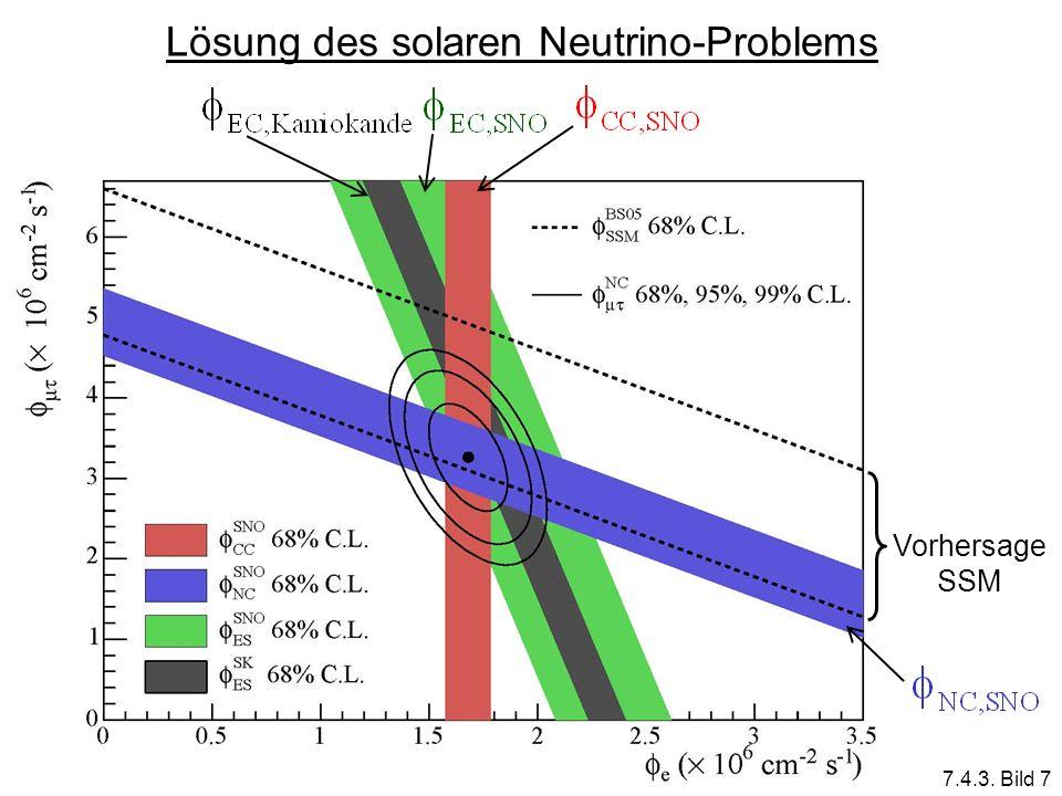 Lösung des solaren Neutrino-Problems Vorhersage SSM 7.4.3. Bild 7