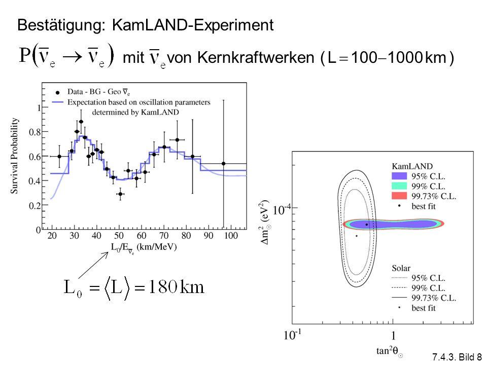 Bestätigung: KamLAND-Experiment mit von Kernkraftwerken ( L 100 1000 km ) 7.4.3. Bild 8