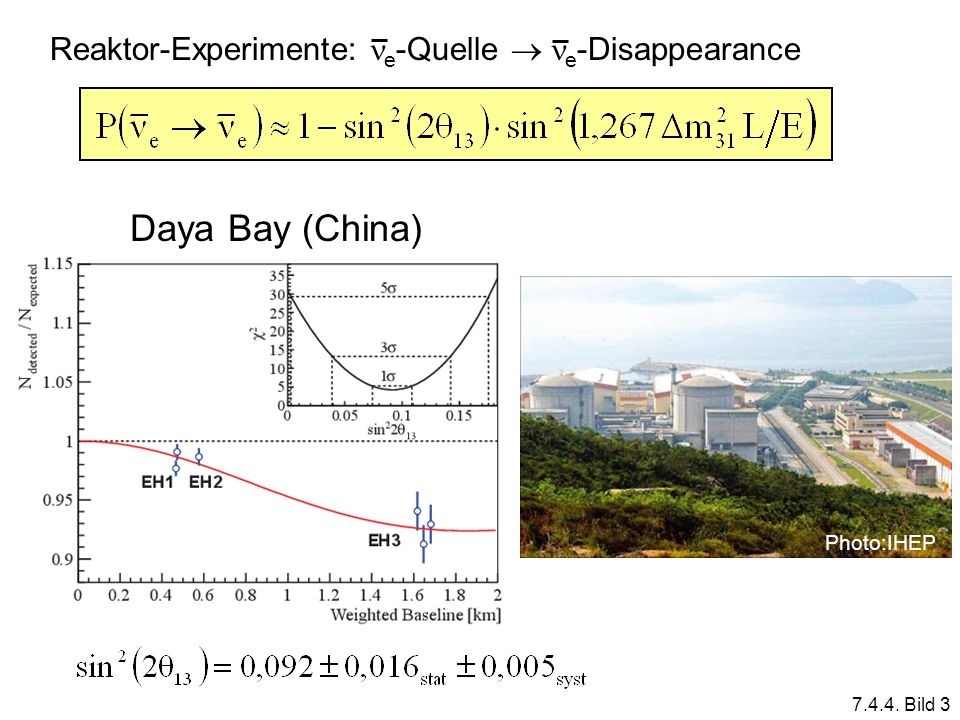 Reaktor-Experimente: e -Quelle e -Disappearance Daya Bay (China) Photo:IHEP 7.4.4. Bild 3