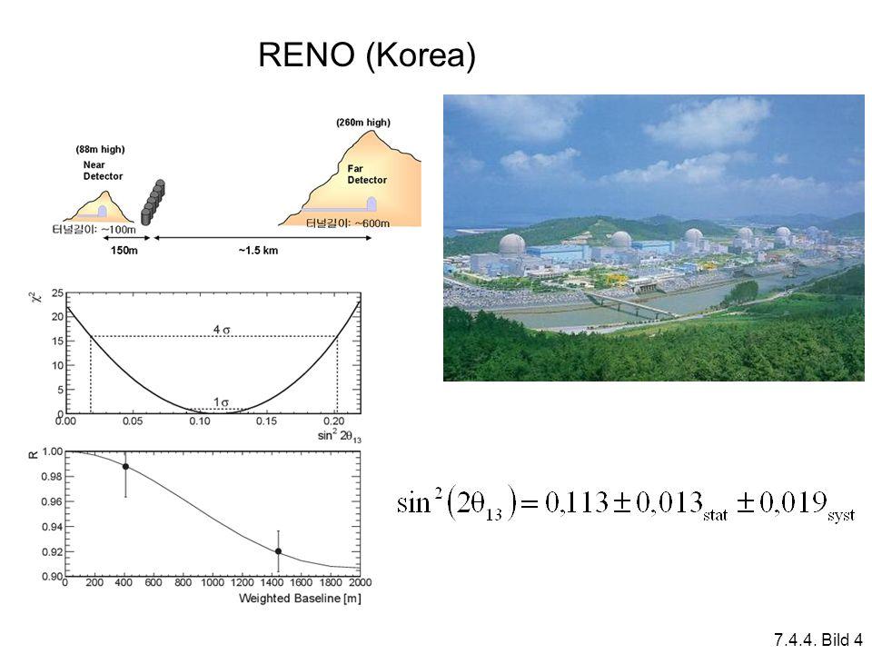 7.4.4. Bild 4 RENO (Korea)