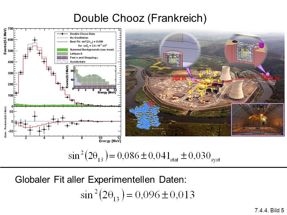 7.4.4. Bild 5 Double Chooz (Frankreich) Globaler Fit aller Experimentellen Daten:
