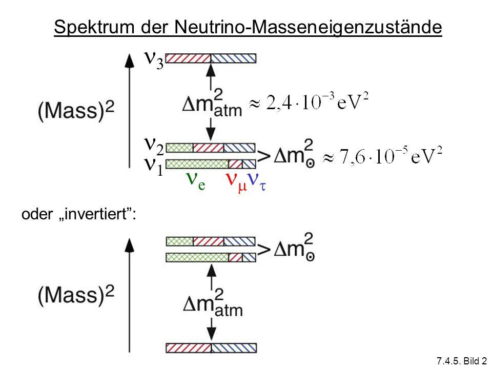 Spektrum der Neutrino-Masseneigenzustände e 1 2 3 oder invertiert: 7.4.5. Bild 2