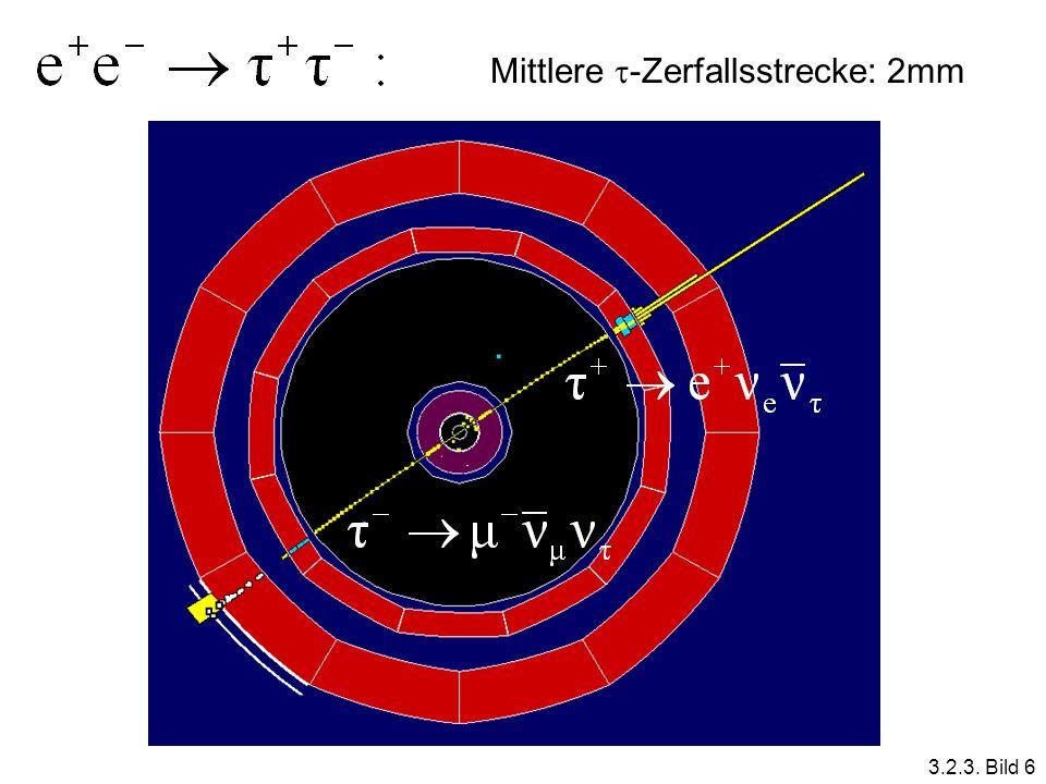 Mittlere -Zerfallsstrecke: 2mm 3.2.3. Bild 6
