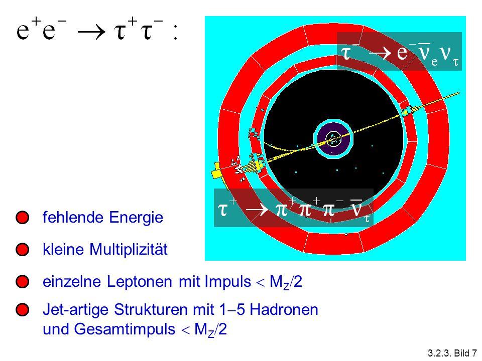 fehlende Energie kleine Multiplizität einzelne Leptonen mit Impuls M Z 2 Jet-artige Strukturen mit 1 5 Hadronen und Gesamtimpuls M Z 2 3.2.3. Bild 7