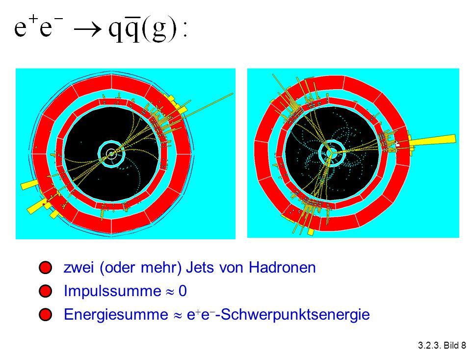 zwei (oder mehr) Jets von Hadronen Impulssumme 0 Energiesumme e e -Schwerpunktsenergie 3.2.3. Bild 8