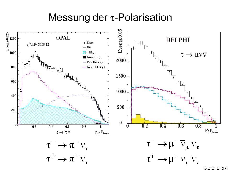 Messung der -Polarisation 3.3.2. Bild 4