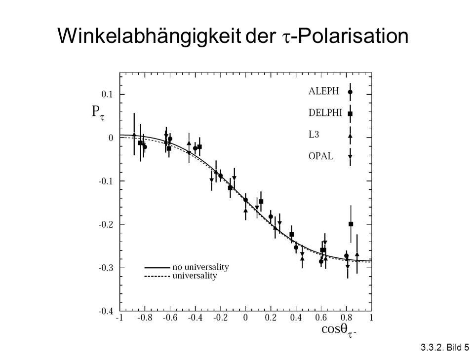 Winkelabhängigkeit der -Polarisation 3.3.2. Bild 5