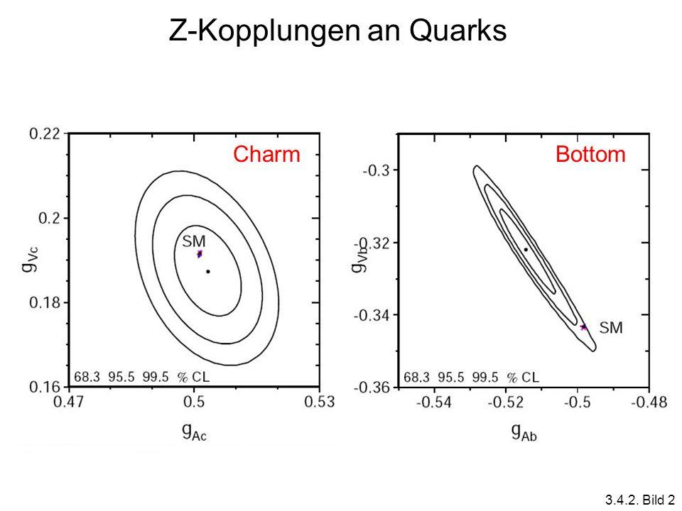 Z-Kopplungen an Quarks CharmBottom 3.4.2. Bild 2
