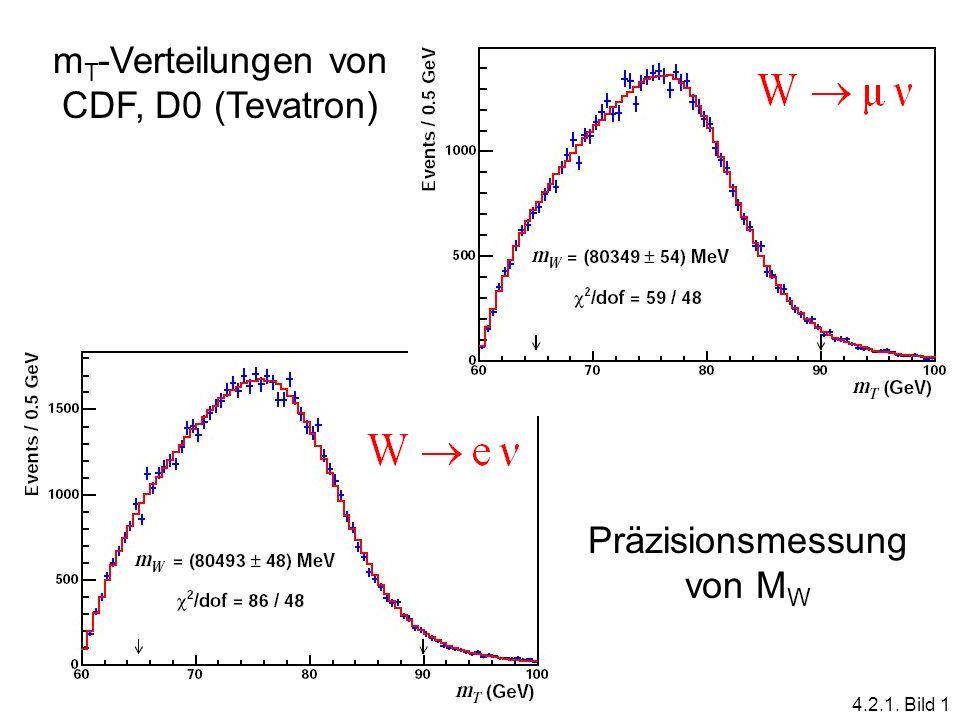 m T -Verteilungen von CDF, D0 (Tevatron) Präzisionsmessung von M W 4.2.1. Bild 1