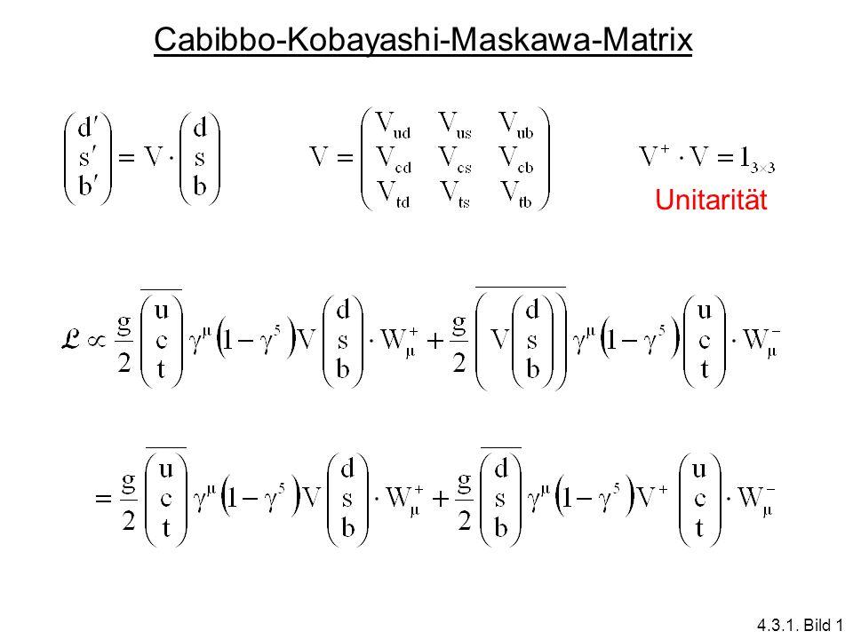 Cabibbo-Kobayashi-Maskawa-Matrix Unitarität 4.3.1. Bild 1