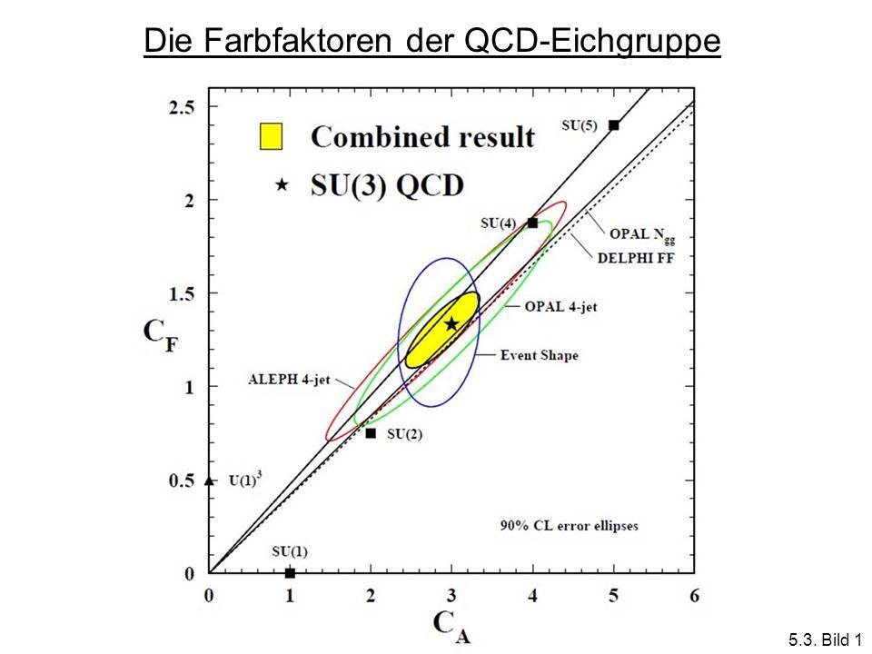 Die Farbfaktoren der QCD-Eichgruppe 5.3. Bild 1