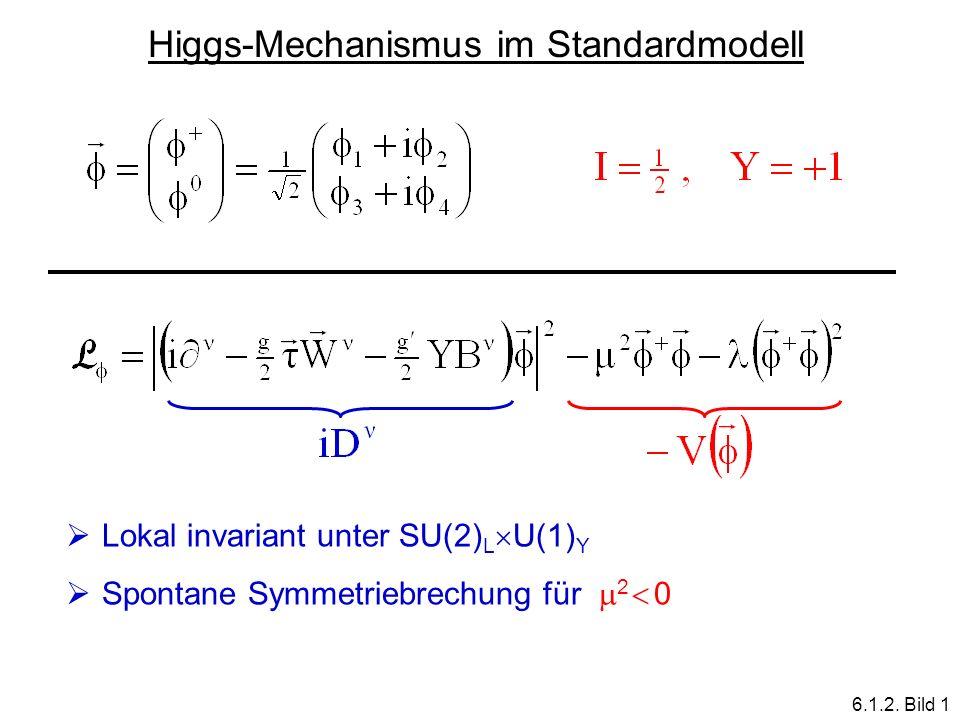 Higgs-Mechanismus im Standardmodell Lokal invariant unter SU(2) L U(1) Y Spontane Symmetriebrechung für 2 0 6.1.2. Bild 1