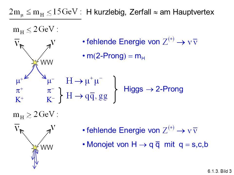 fehlende Energie von m 2-Prong m H H kurzlebig, Zerfall am Hauptvertex WW K K Higgs 2-Prong WW fehlende Energie von Monojet von H q q mit q s,c,b 6.1.