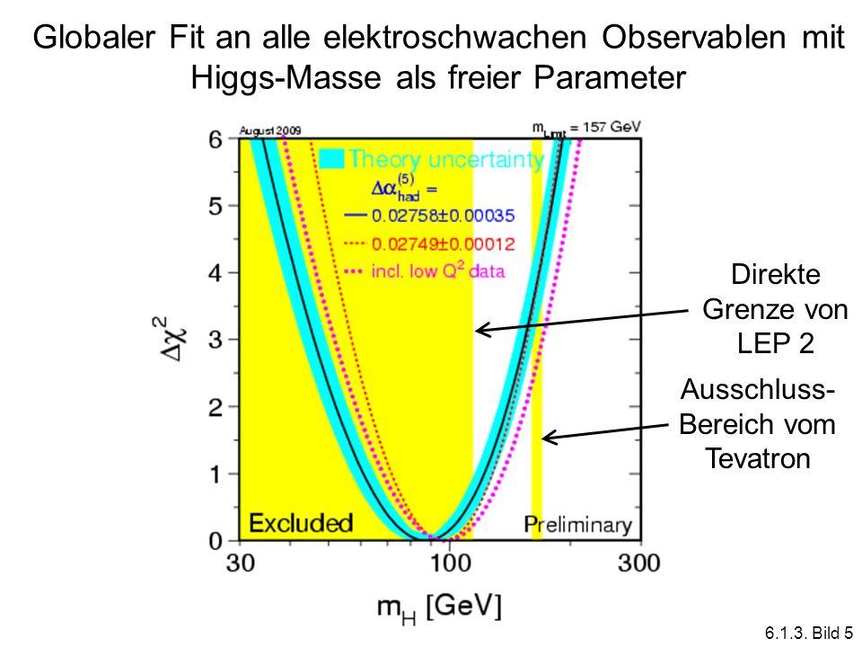 Globaler Fit an alle elektroschwachen Observablen mit Higgs-Masse als freier Parameter Direkte Grenze von LEP 2 Ausschluss- Bereich vom Tevatron 6.1.3