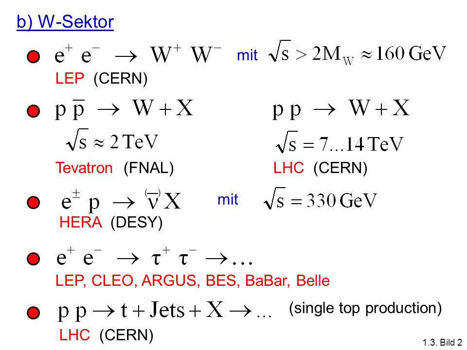 b) W-Sektor mit LEP (CERN) Tevatron (FNAL)LHC (CERN) HERA (DESY) mit ( ) LEP, CLEO, ARGUS, BES, BaBar, Belle LHC (CERN) (single top production) 1.3. B