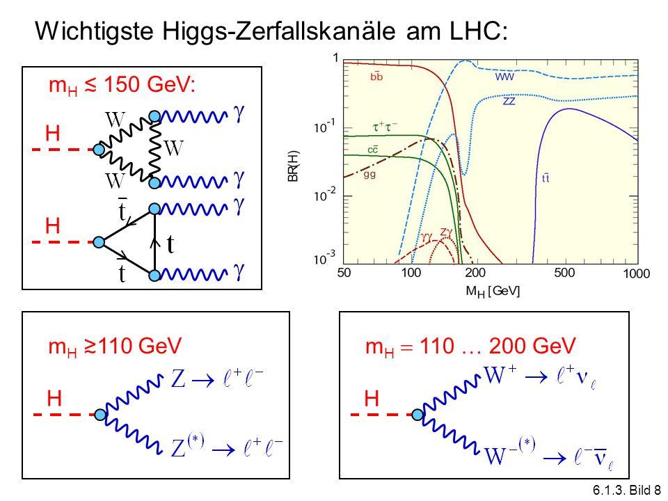 Wichtigste Higgs-Zerfallskanäle am LHC: m H 110 GeV H H m H 110 200 GeV 6.1.3. Bild 8 H m H 150 GeV: H