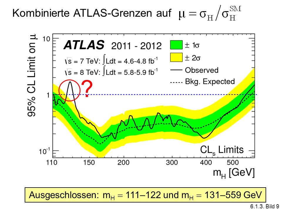 Ausgeschlossen: m H 111–122 und m H 131–559 GeV Kombinierte ATLAS-Grenzen auf ? 6.1.3. Bild 9