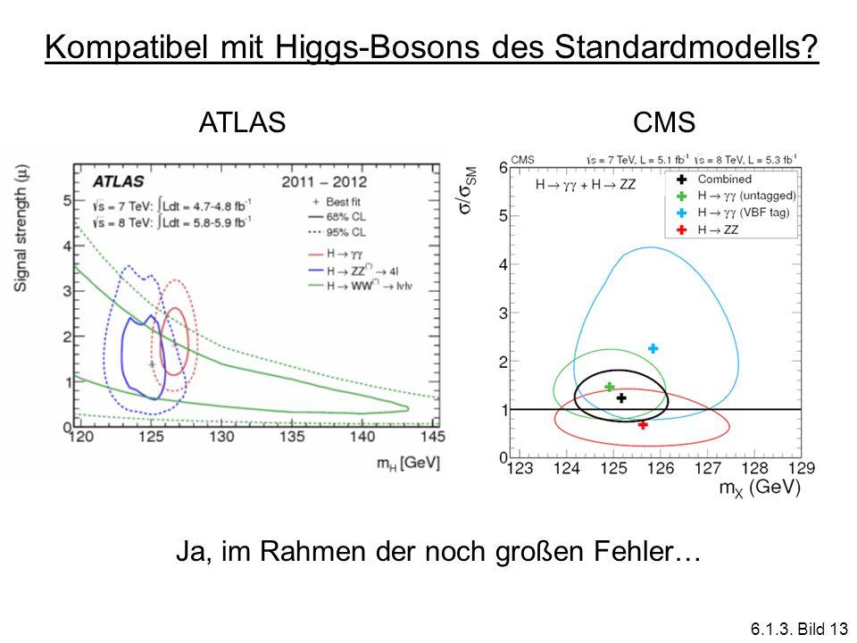 Kompatibel mit Higgs-Bosons des Standardmodells? ATLASCMS Ja, im Rahmen der noch großen Fehler… 6.1.3. Bild 13