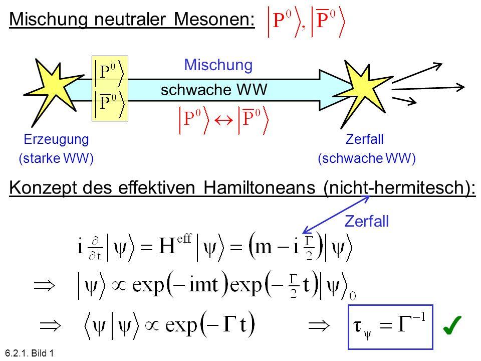 Mischung neutraler Mesonen: Erzeugung (starke WW) schwache WW Zerfall (schwache WW) Mischung Konzept des effektiven Hamiltoneans (nicht-hermitesch): Z